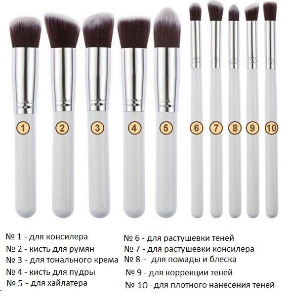 Профессиональный набор из 10 кистей для макияжа 01